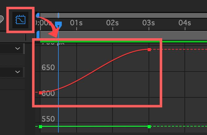 Adobe After Effects イージーイーズのグラフエディタ変化