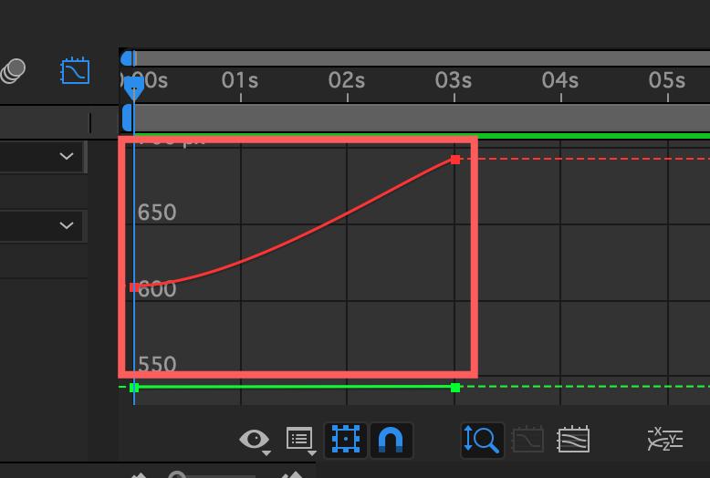 Adobe After Effects イージーイーズアウトのグラフエディタ変化