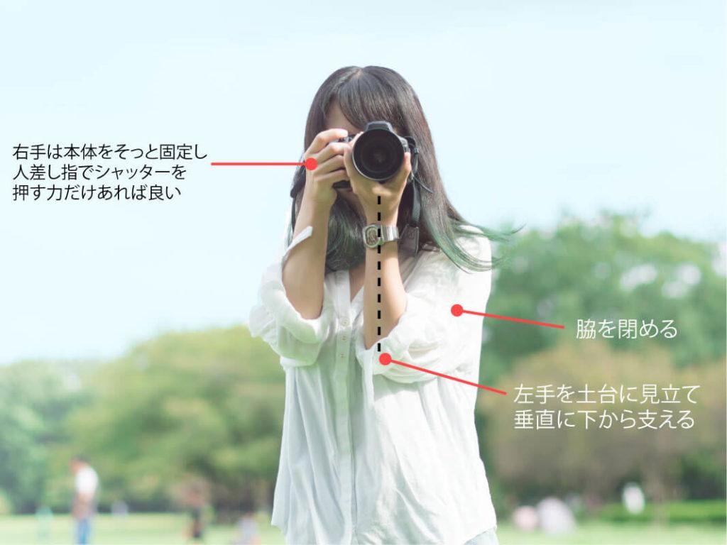 一眼レフカメラの正しい構え方