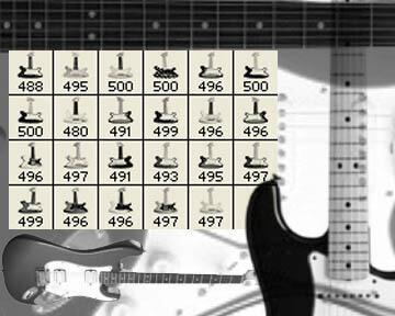 フォトショップ ブラシ Photoshop Guitar Brush 無料 イラスト ギター Fender Stratocaster Brushes