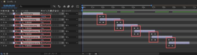 After Effects シーケンスレイヤー 前面レイヤーと背景レイヤーをクロスディゾルブ