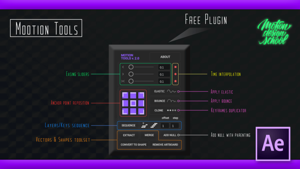 Adobe After Effects Motion Tools Free Plugin 使い方