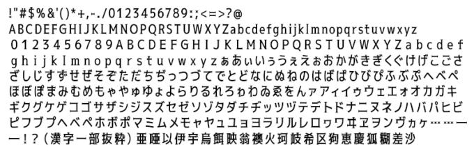 Free Font 無料 フリー おすすめ フォント 追加 黒薔薇ゴシック