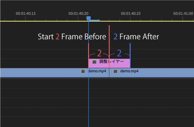 Adobe Premiere Pro FREE GLITCH TRANSITIONS VOL. 1 無料 プリセット 調整レイヤーの調整