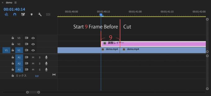 Adobe Premiere Pro FREE GLITCH TRANSITIONS VOL. 1 無料 プリセット 使用例 調整レイヤー