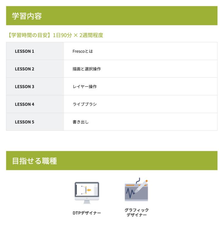 Adobe CC アドバンスクール 通信講座 Fresco CSS 安い