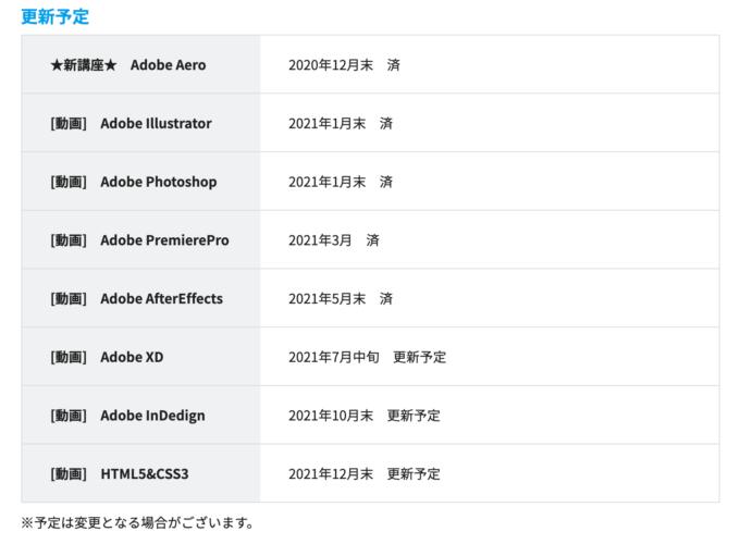 Adobe CC アドバンスクール 動画 教材