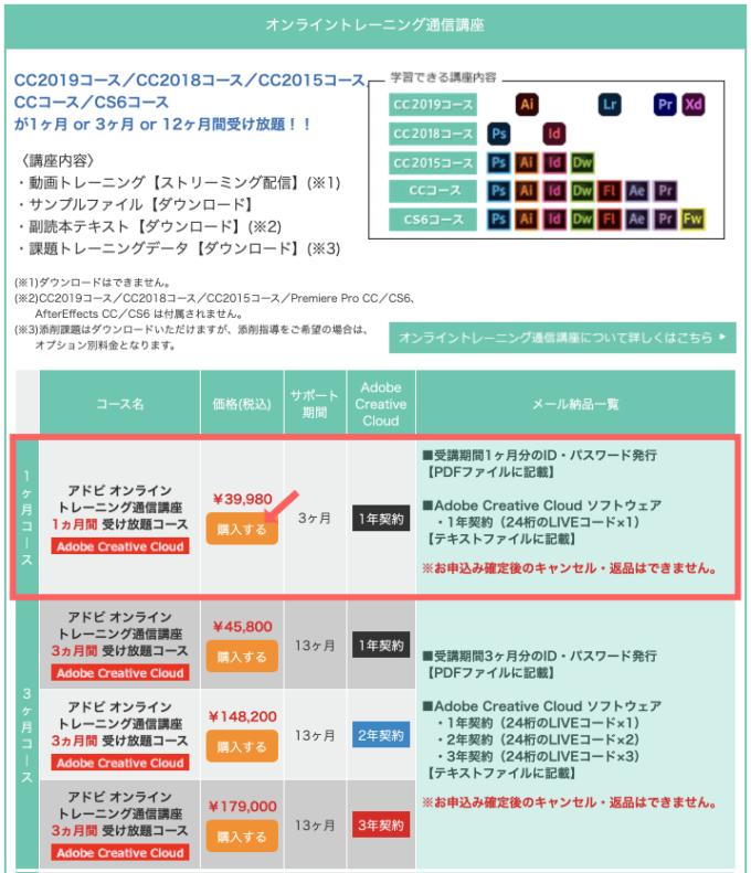 A8.net セルフバック AdobeCC ヒューマンアカデミーたのまな 購入方法