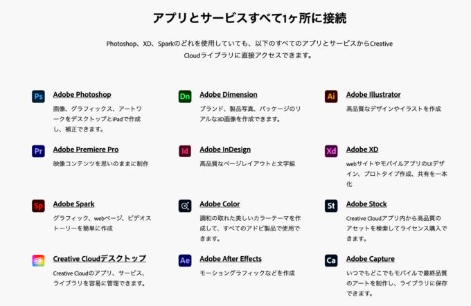 Adobe CreativeCloud ライブラリ