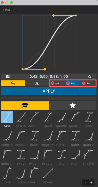 Adobe CC After Effects Plugin Flow キーフレーム補間 イージーイーズ イーズイン イーズアウト