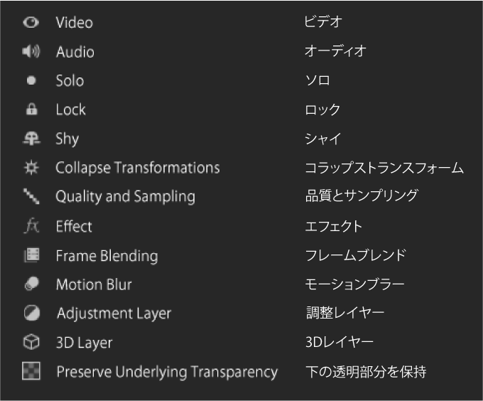 Adobe CC After Effects Free Script AM Select And Set 機能 使い方 無料 スクリプト おすすめ 解説 機能 レイヤー 設定項目 種類