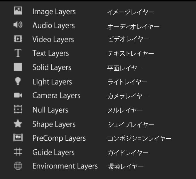 Adobe CC After Effects Free Script AM Select And Set 機能 使い方 無料 スクリプト おすすめ 解説 機能 レイヤータイプ 種類